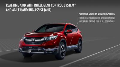 Real Time AWD with Intelligent Control System