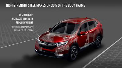 High strength steel makes up 36% of the body frame