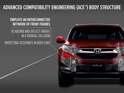 Advanced Compatibility Engineering in the new CR-V