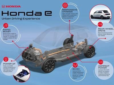 Trident Honda News   Trident Honda