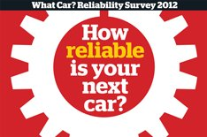 Honda tops reliability survey